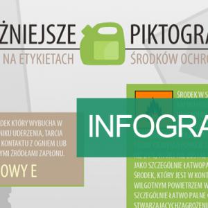inforgrafika-piktogramy-srodki-ochrony-roslin